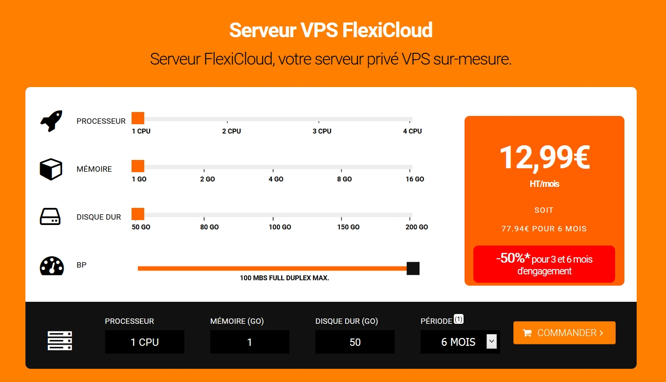 Les solutions Flexi Cloud d'IES Ikoula !